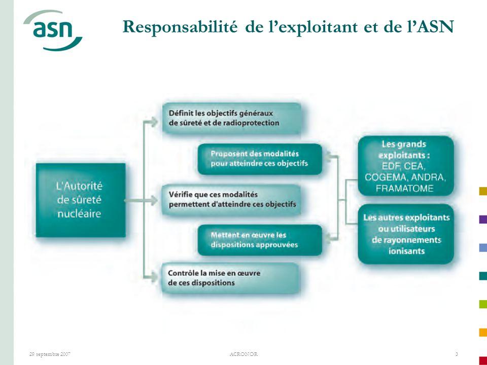 Responsabilité de l'exploitant et de l'ASN