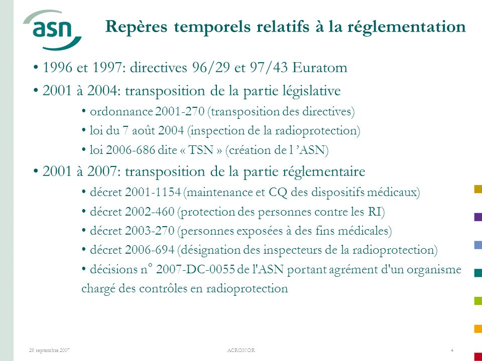 Repères temporels relatifs à la réglementation