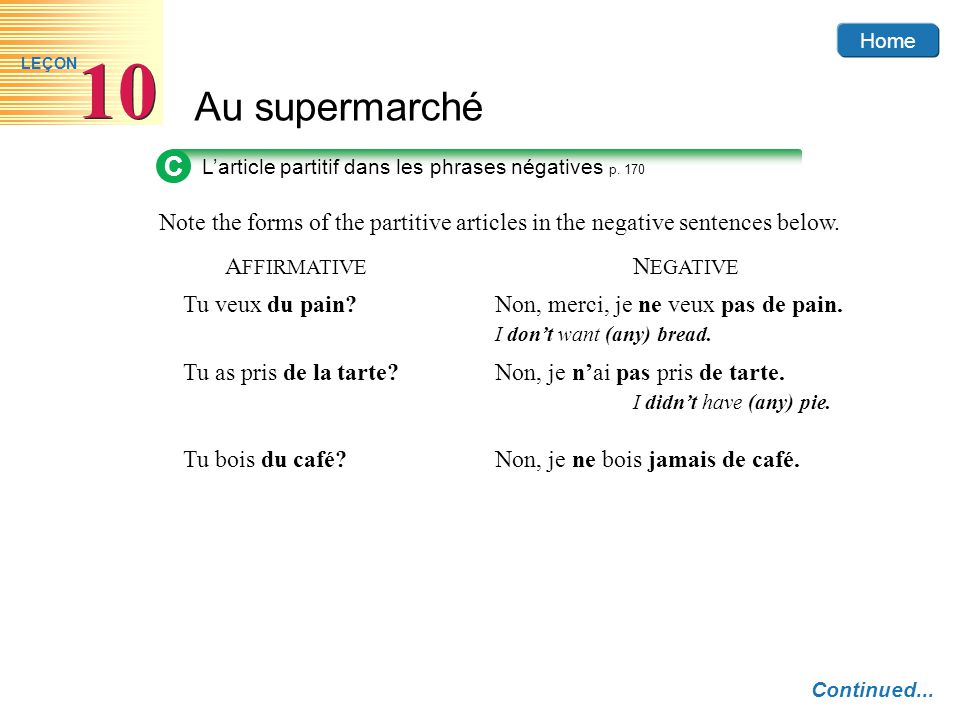 C L'article partitif dans les phrases négatives p. 170. Note the forms of the partitive articles in the negative sentences below.