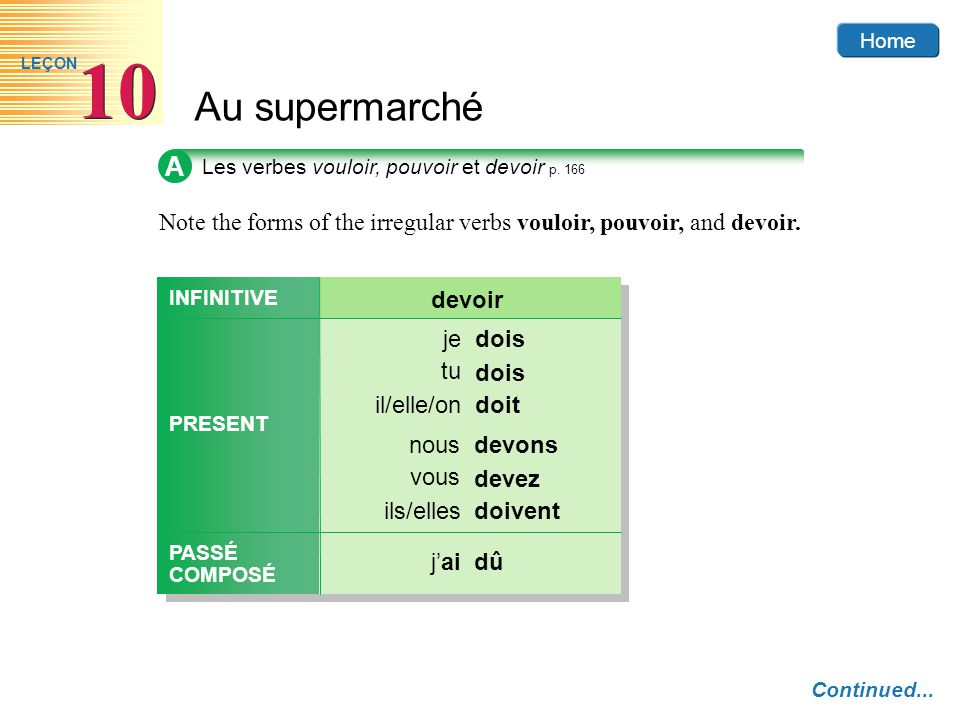 A Note the forms of the irregular verbs vouloir, pouvoir, and devoir.