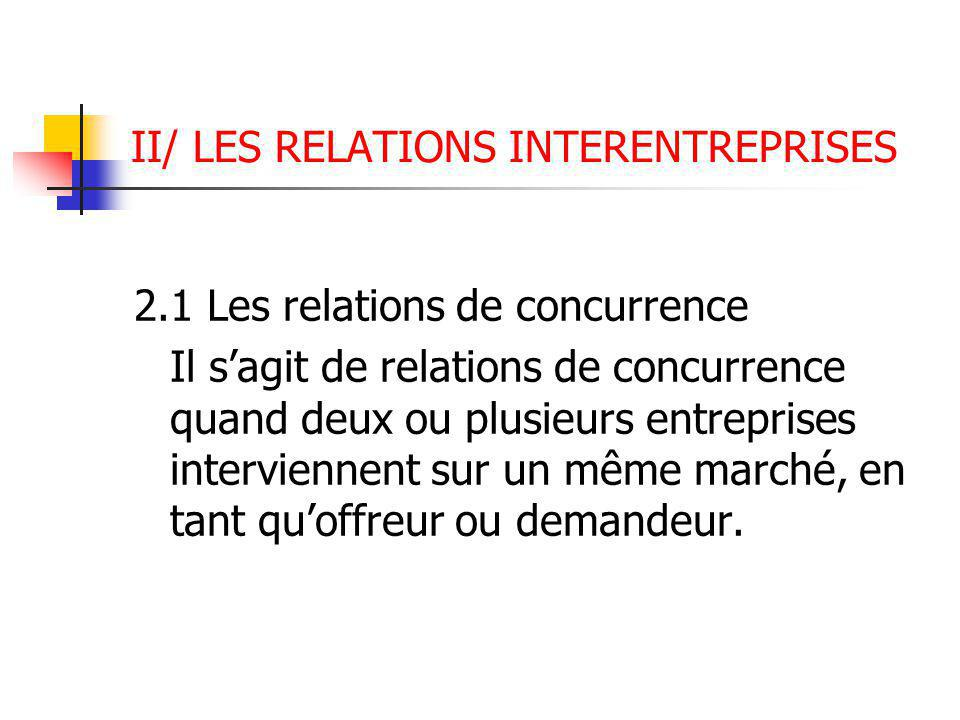 II/ LES RELATIONS INTERENTREPRISES