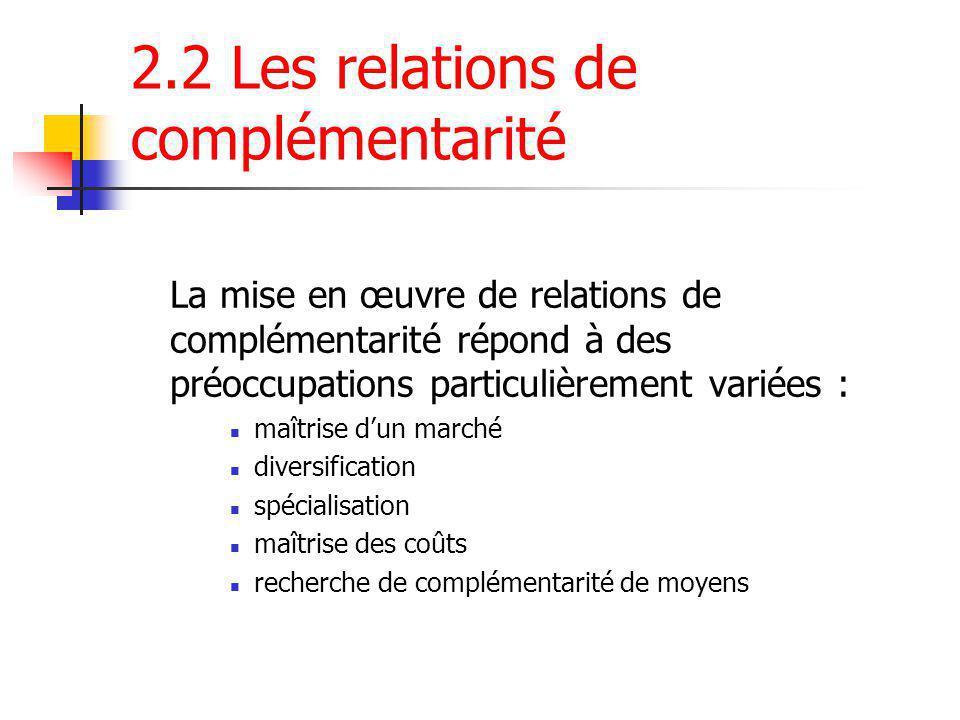 2.2 Les relations de complémentarité