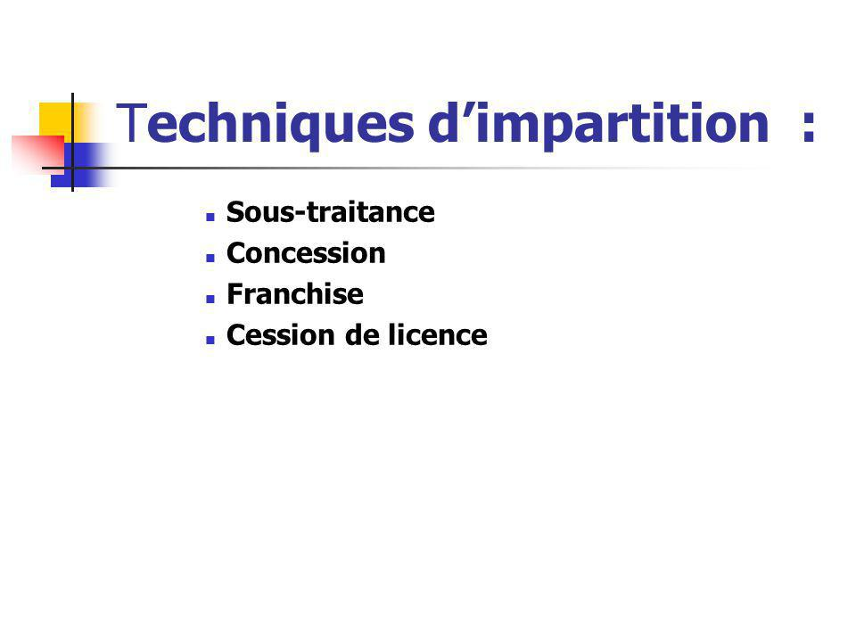 Techniques d'impartition :