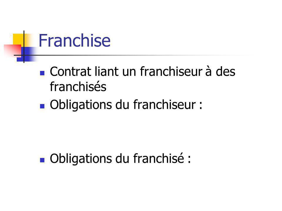 Franchise Contrat liant un franchiseur à des franchisés
