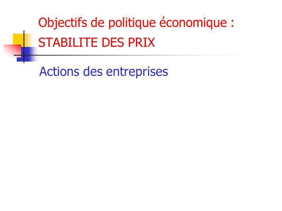 Objectifs de politique économique : STABILITE DES PRIX