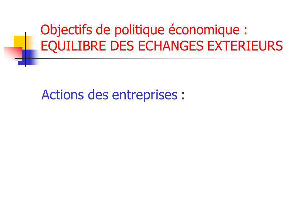 Objectifs de politique économique : EQUILIBRE DES ECHANGES EXTERIEURS