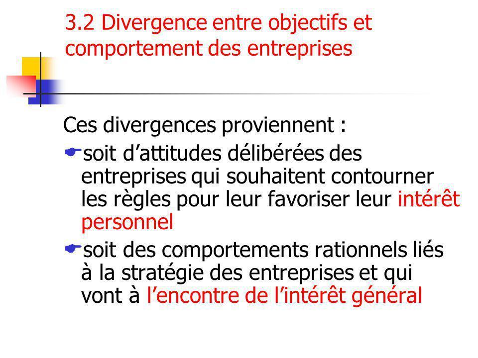 3.2 Divergence entre objectifs et comportement des entreprises