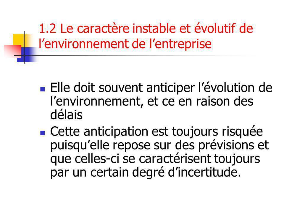 1.2 Le caractère instable et évolutif de l'environnement de l'entreprise