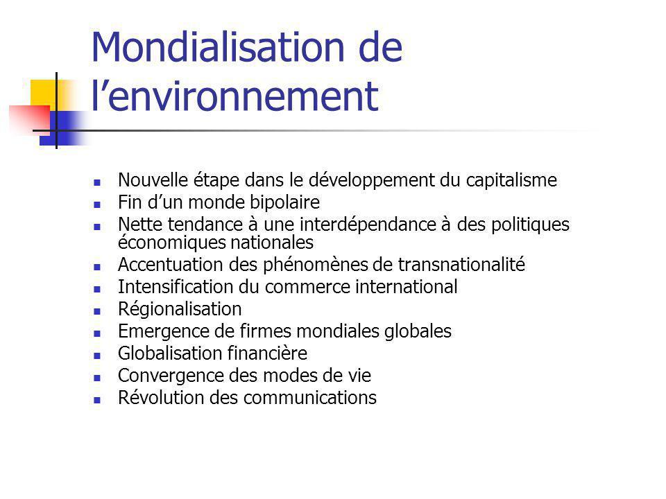 Mondialisation de l'environnement