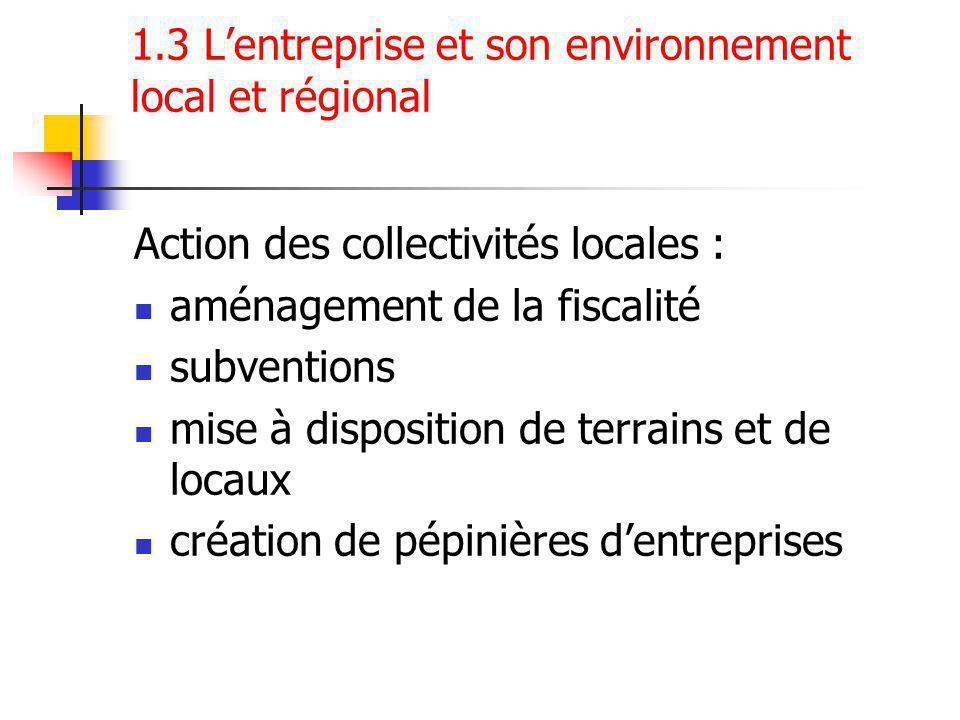 1.3 L'entreprise et son environnement local et régional