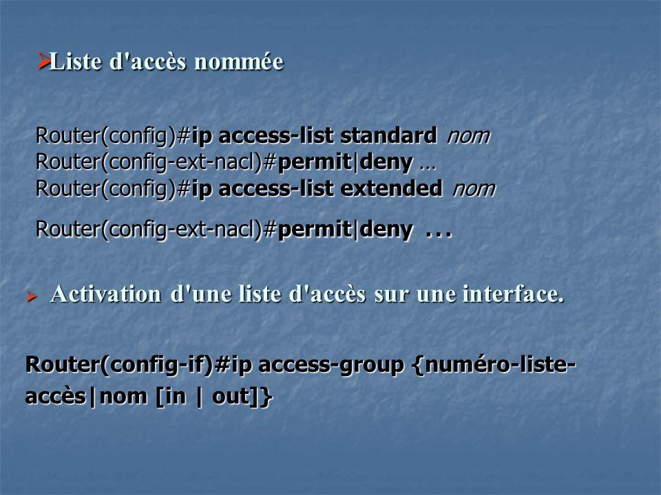 Activation d une liste d accès sur une interface.