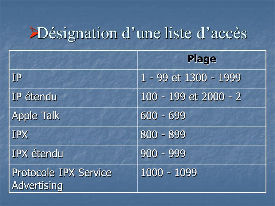 Désignation d'une liste d'accès