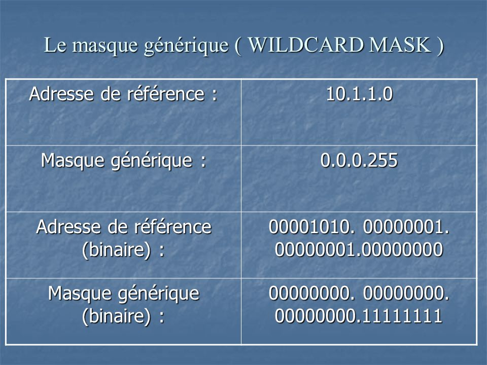 Le masque générique ( WILDCARD MASK )