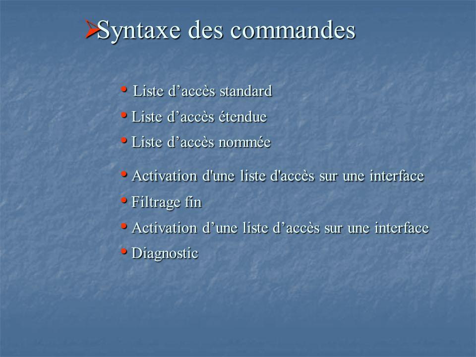 Syntaxe des commandes