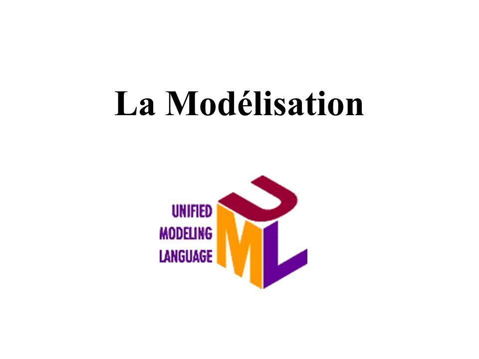 La Modélisation