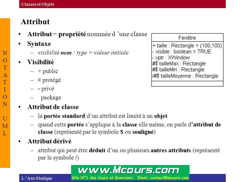 Attribut Attribut = propriété nommée d 'une classe Syntaxe Visibilité