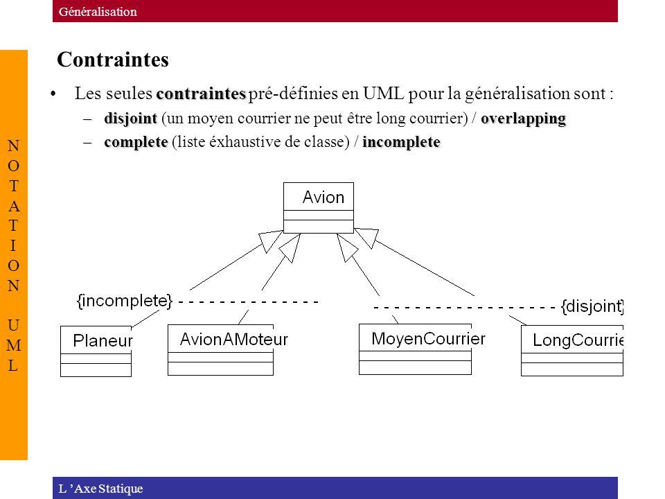 Généralisation Contraintes. NOTATION UML. Les seules contraintes pré-définies en UML pour la généralisation sont :