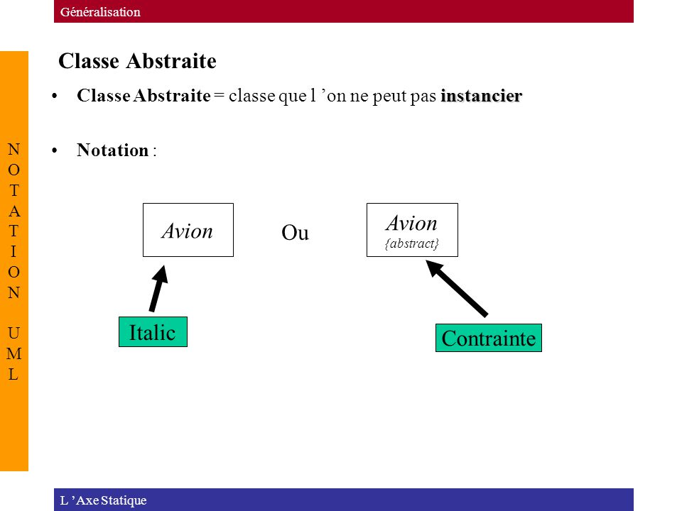 Classe Abstraite Avion Avion Ou Italic Contrainte