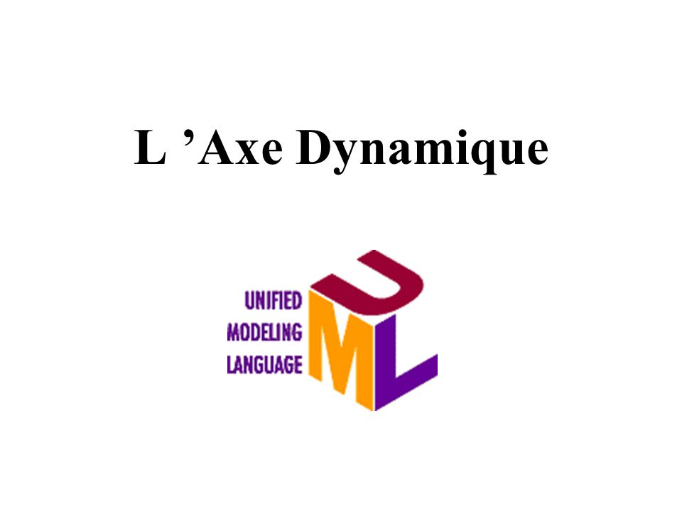 L 'Axe Dynamique