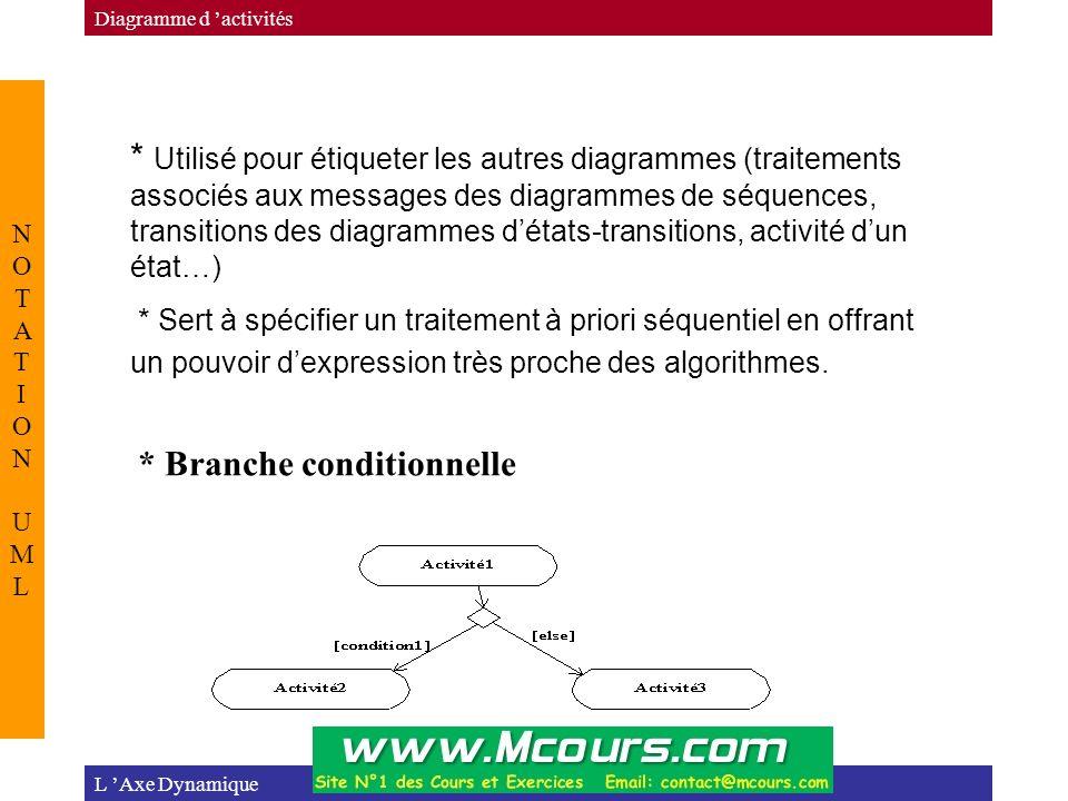 * Branche conditionnelle