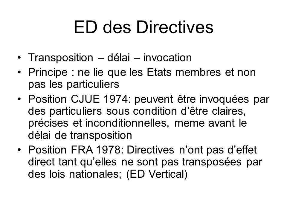 ED des Directives Transposition – délai – invocation