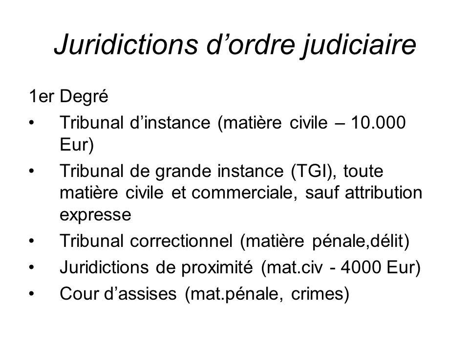 Droit de l union europ enne face aux droits nationaux - Tribunal de grande instance de strasbourg chambre commerciale ...