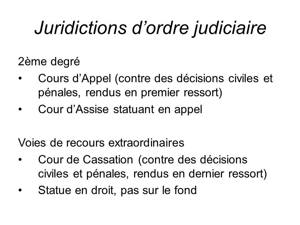 Juridictions d'ordre judiciaire