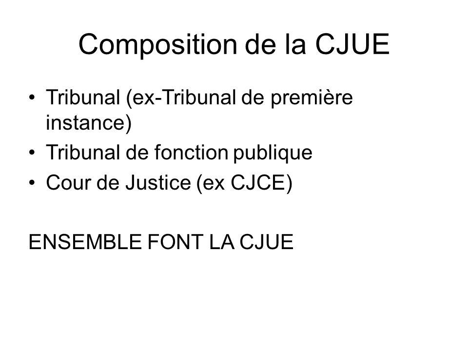 Composition de la CJUE Tribunal (ex-Tribunal de première instance)