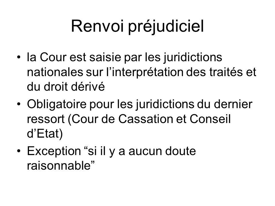 Renvoi préjudiciel la Cour est saisie par les juridictions nationales sur l'interprétation des traités et du droit dérivé.