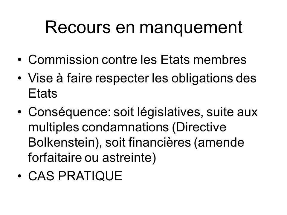 Recours en manquement Commission contre les Etats membres