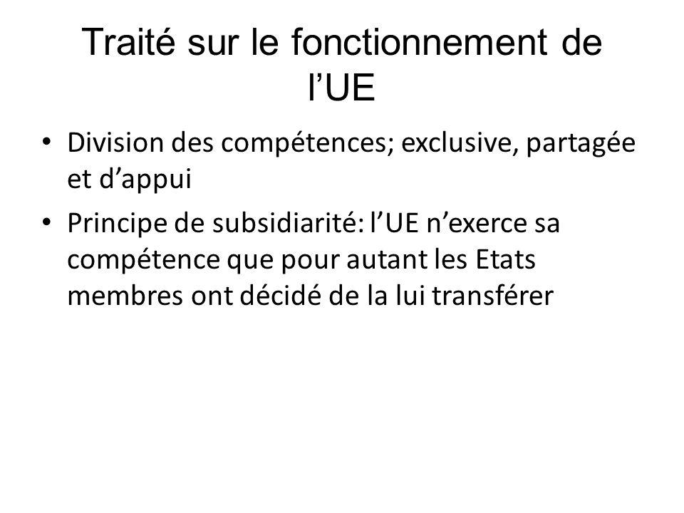Traité sur le fonctionnement de l'UE