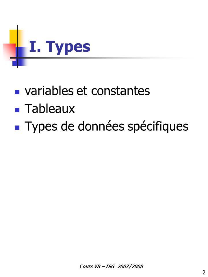 I. Types variables et constantes Tableaux Types de données spécifiques