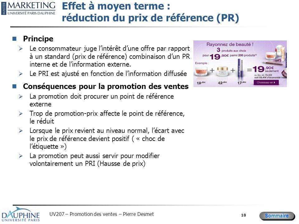Effet à moyen terme : réduction du prix de référence (PR)