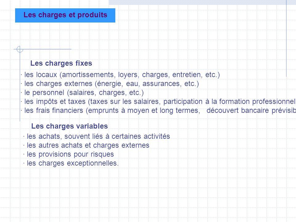 Les charges et produits