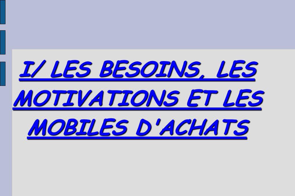 I/ LES BESOINS, LES MOTIVATIONS ET LES MOBILES D ACHATS