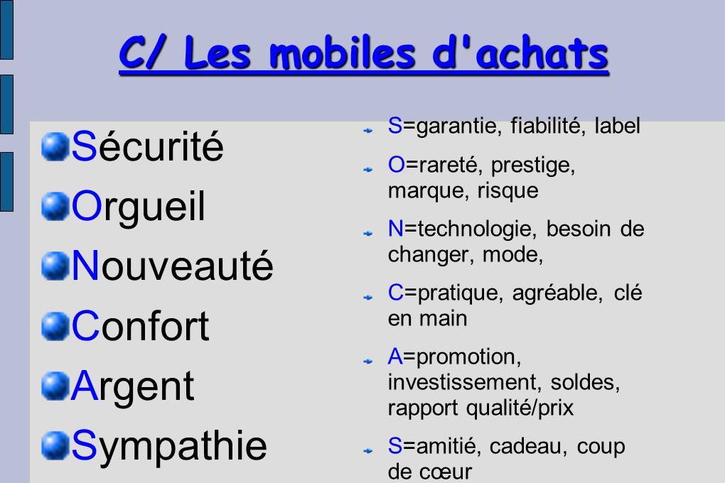 C/ Les mobiles d achats Sécurité Orgueil Nouveauté Confort Argent