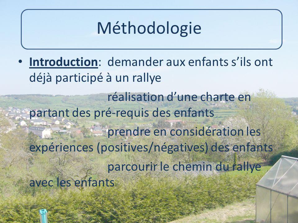 Méthodologie Introduction: demander aux enfants s'ils ont déjà participé à un rallye.
