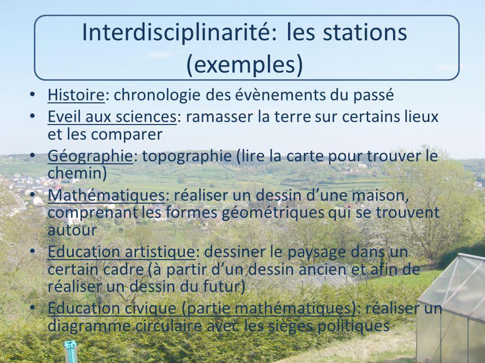 Interdisciplinarité: les stations (exemples)