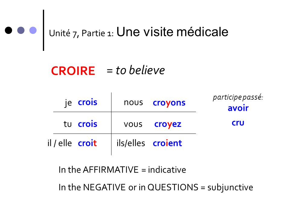 CROIRE = to believe Unité 7, Partie 1: Une visite médicale je crois