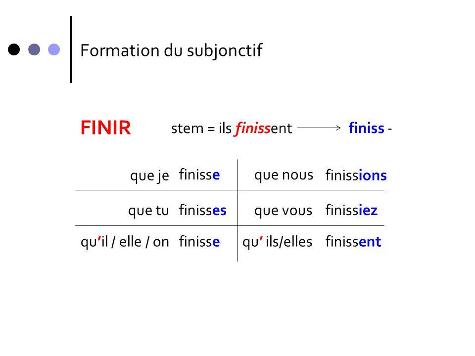 FINIR Formation du subjonctif stem = ils finissent finiss - que je