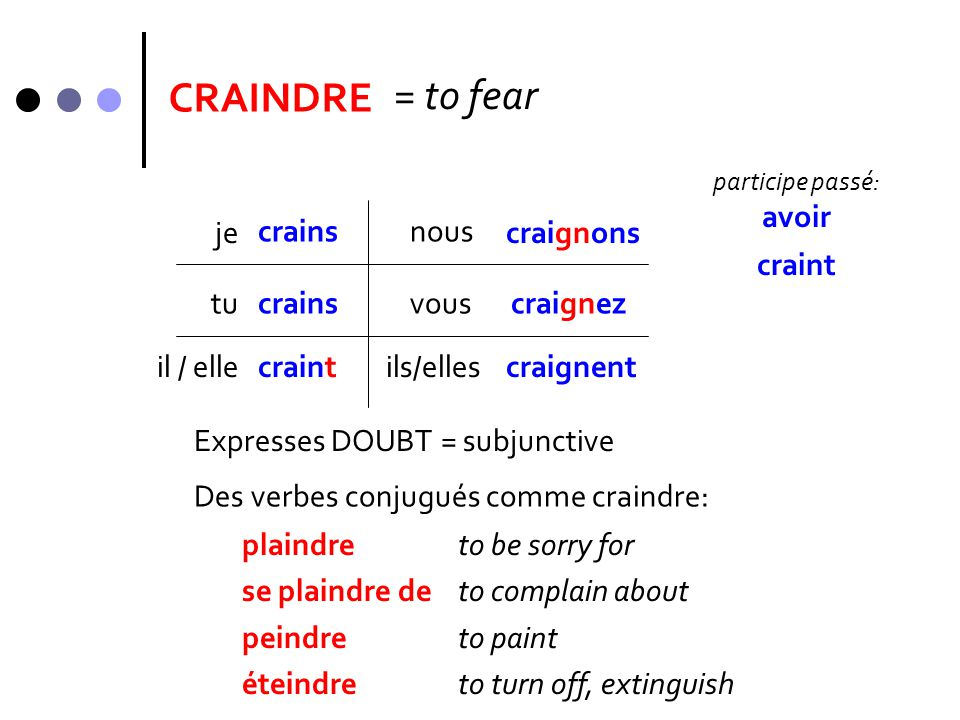 CRAINDRE = to fear avoir je crains nous craignons craint tu crains