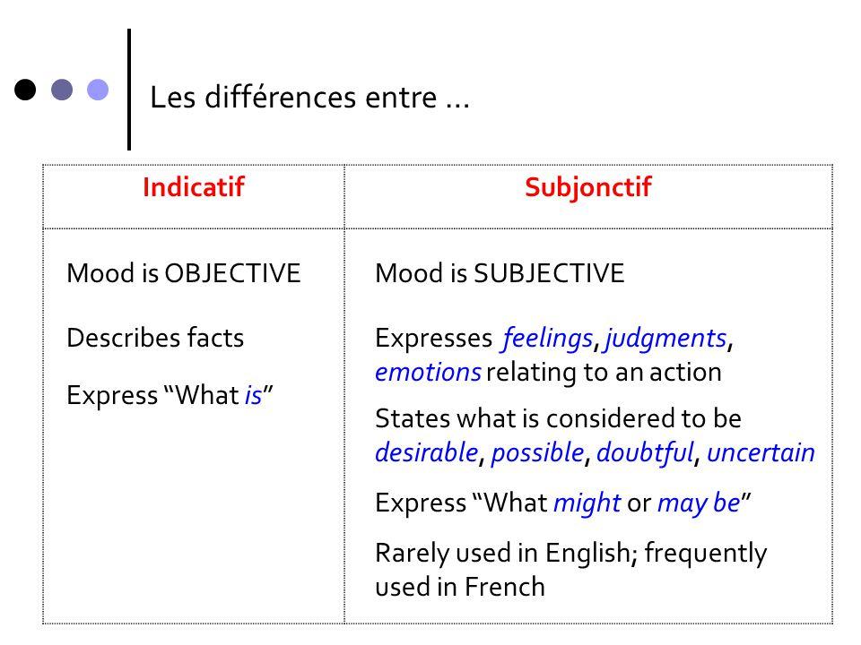 Les différences entre …
