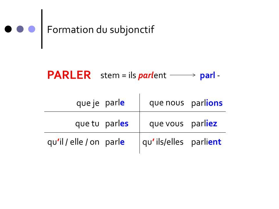 PARLER Formation du subjonctif stem = ils parlent parl - que je parle