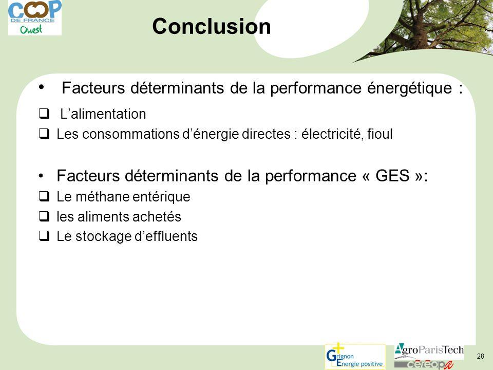 Conclusion Facteurs déterminants de la performance énergétique :