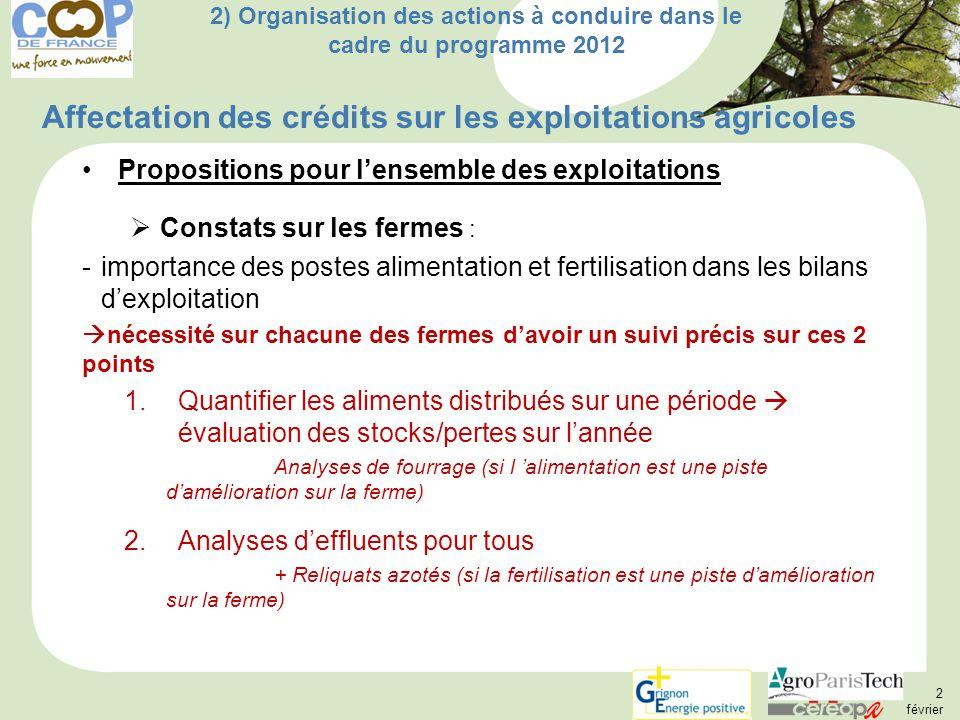 Affectation des crédits sur les exploitations agricoles
