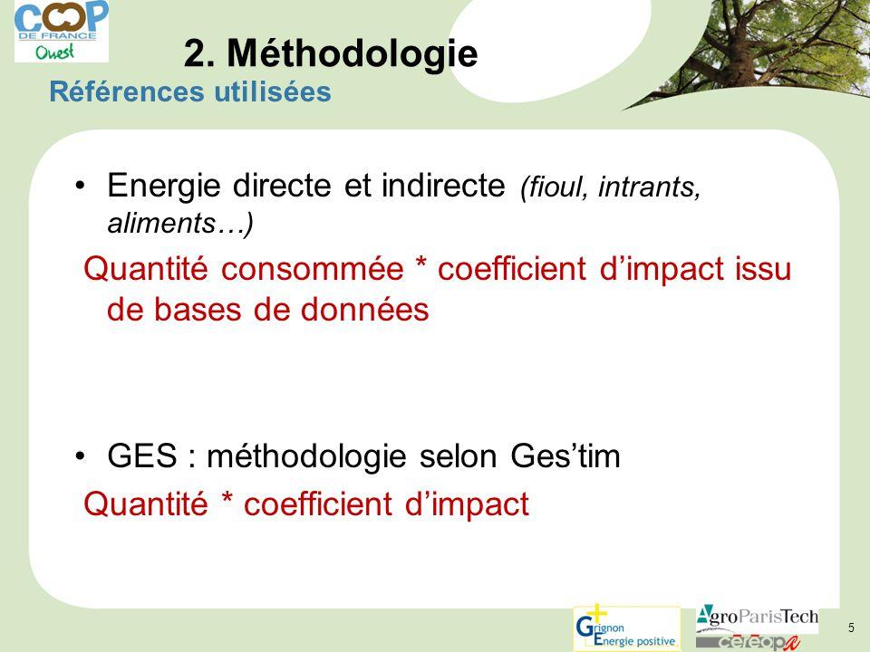 2. Méthodologie Références utilisées. Energie directe et indirecte (fioul, intrants, aliments…)