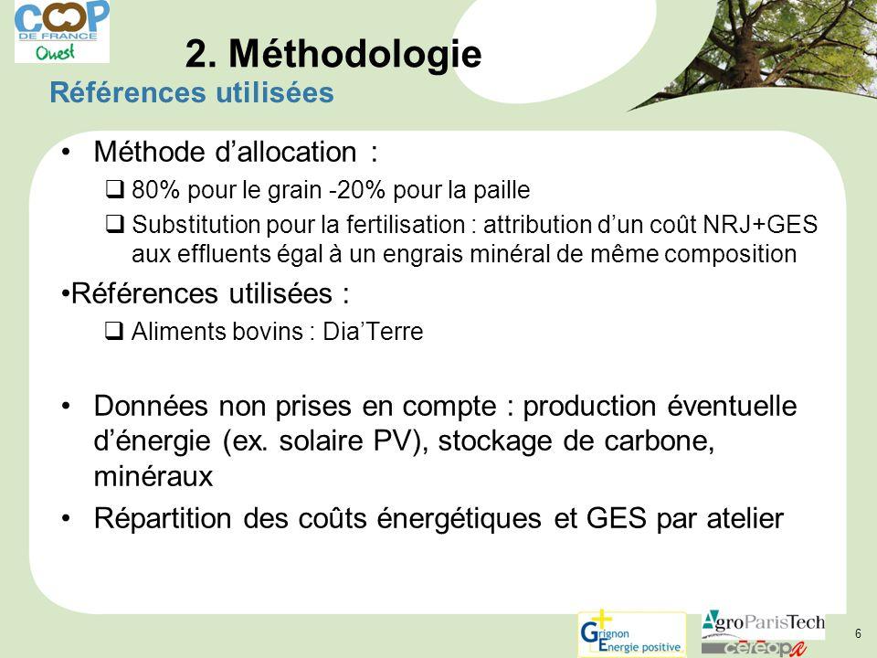 2. Méthodologie Références utilisées Méthode d'allocation :