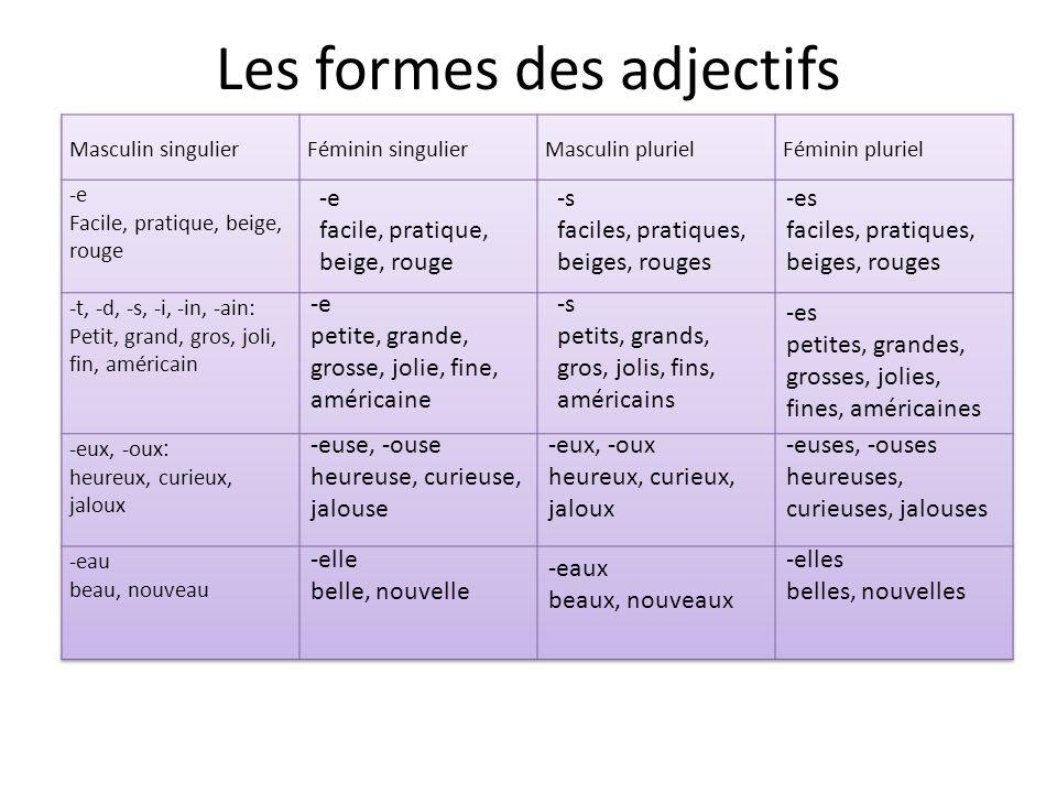 Les formes des adjectifs