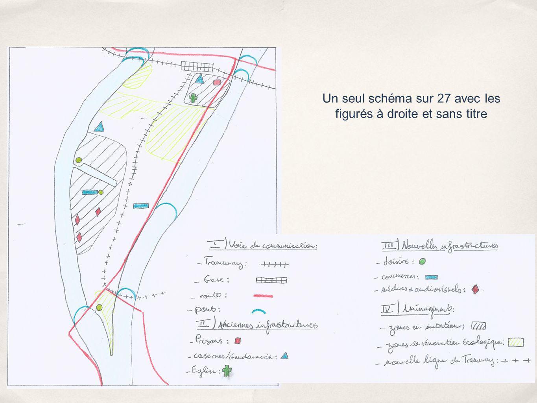 Un seul schéma sur 27 avec les figurés à droite et sans titre