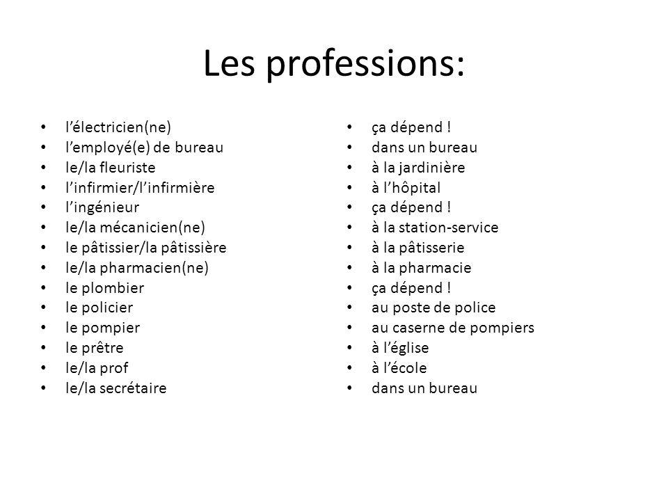 Les professions: l'électricien(ne) l'employé(e) de bureau